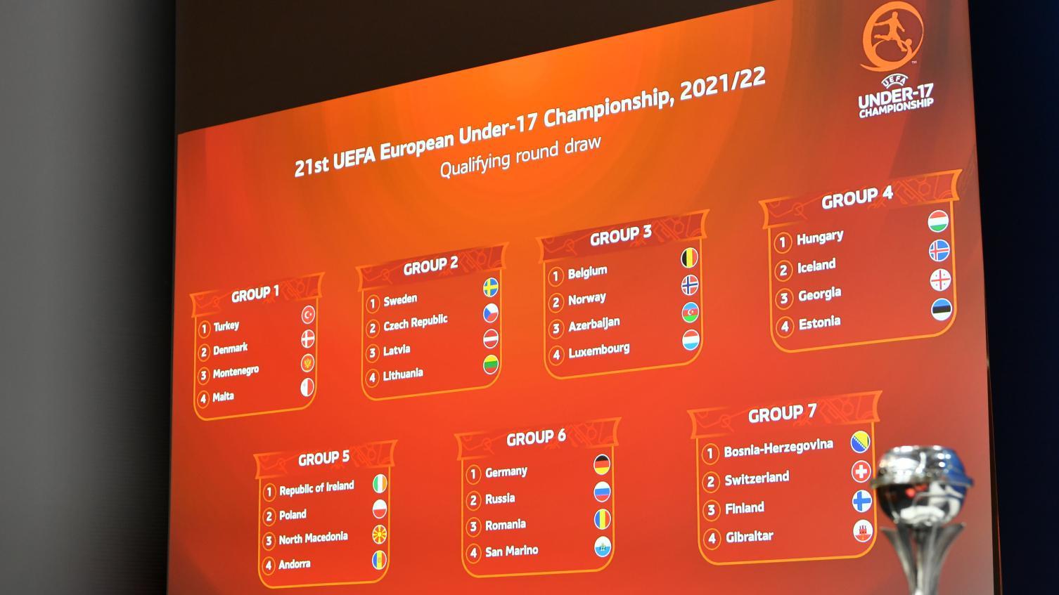 2021/22 u17 eleme tur grupları